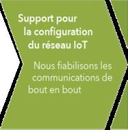 Support pour la configuration du réseau IoT