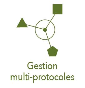 Picto de la gestion multi-protocoles