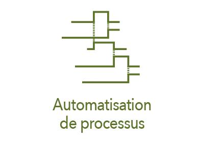 Schéma d'automatisation de processus