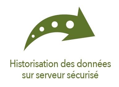 historisation des données sur serveur sécurisé